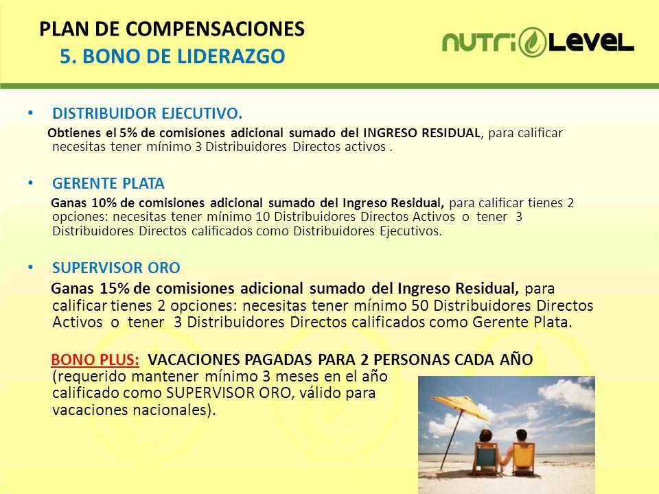 PLAN DE COMPENSACIONES 5. BONO DE LIDERAZGO DISTRIBUIDOR EJECUTIVO. Obtienes el 5% de comisiones adicional sumado del INGRESO RESIDUAL, para calificar