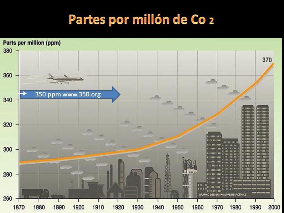 350 ppm www.350.org
