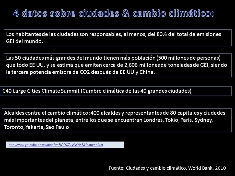 Los habitantes de las ciudades son responsables, al menos, del 80% del total de emisiones GEI del mundo.