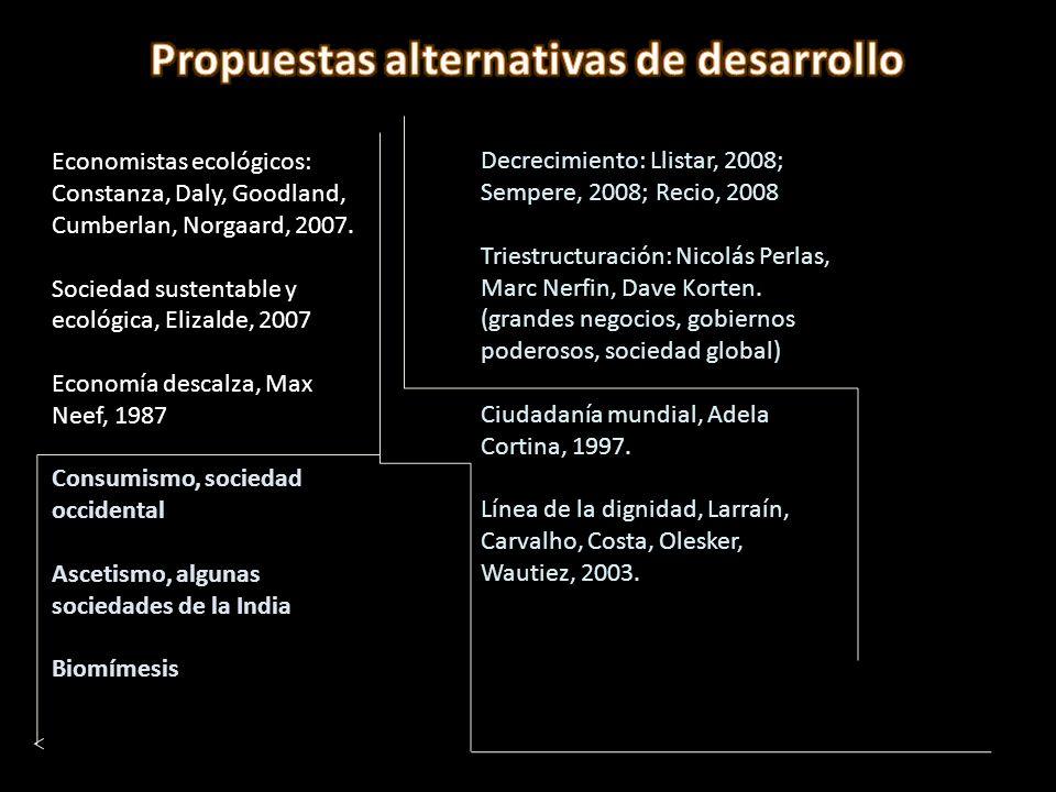 Decrecimiento: Llistar, 2008; Sempere, 2008; Recio, 2008 Triestructuración: Nicolás Perlas, Marc Nerfin, Dave Korten.
