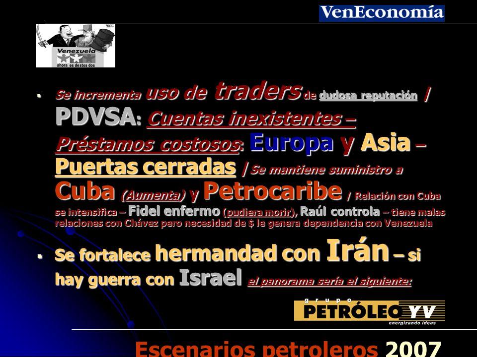 Cerro Negro (Exxon Mobil 41.67%) ; Petrozuata (ConocoPhillips 50.1%) ; Petrozuata (ConocoPhillips 50.1%) ; Hamaca ( ConocoPhillips 40% - Chevron 30%) Se acentúa el uso del Petróleo como arma política – demócratas en el Capitolio inician fuerte acercamiento diplomático – Pero al seguir Bush en la Casa Blanca, se mantiene discurso antiImperio y el muro sigue creciendo Se acentúa el uso del Petróleo como arma política – demócratas en el Capitolio inician fuerte acercamiento diplomático – Pero al seguir Bush en la Casa Blanca, se mantiene discurso antiImperio y el muro sigue creciendo + Reducción de CITGO – Refinerías – Gaseoductos – Bombas de gasolina: jobbers + Reducción de CITGO – Refinerías – Gaseoductos – Bombas de gasolina: jobbers Escenarios petroleros 2007