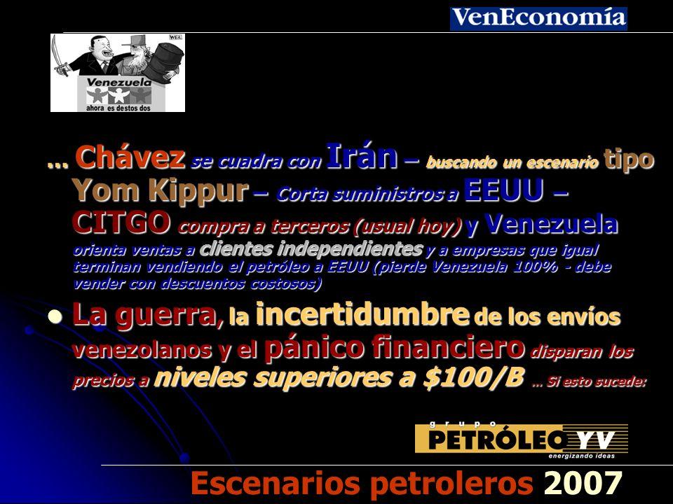 Se incrementa uso de traders de dudosa reputación / PDVSA : Cuentas inexistentes – Préstamos costosos : Europa y Asia – Puertas cerradas / Se mantiene suministro a Cuba (Aumenta) y Petrocaribe / Relación con Cuba se intensifica – Fidel enfermo (pudiera morir), Raúl controla – tiene malas relaciones con Chávez pero necesidad de $ le genera dependencia con Venezuela Se incrementa uso de traders de dudosa reputación / PDVSA : Cuentas inexistentes – Préstamos costosos : Europa y Asia – Puertas cerradas / Se mantiene suministro a Cuba (Aumenta) y Petrocaribe / Relación con Cuba se intensifica – Fidel enfermo (pudiera morir), Raúl controla – tiene malas relaciones con Chávez pero necesidad de $ le genera dependencia con Venezuela Se fortalece hermandad con Irán – si hay guerra con Israel el panorama sería el siguiente: Se fortalece hermandad con Irán – si hay guerra con Israel el panorama sería el siguiente: Escenarios petroleros 2007