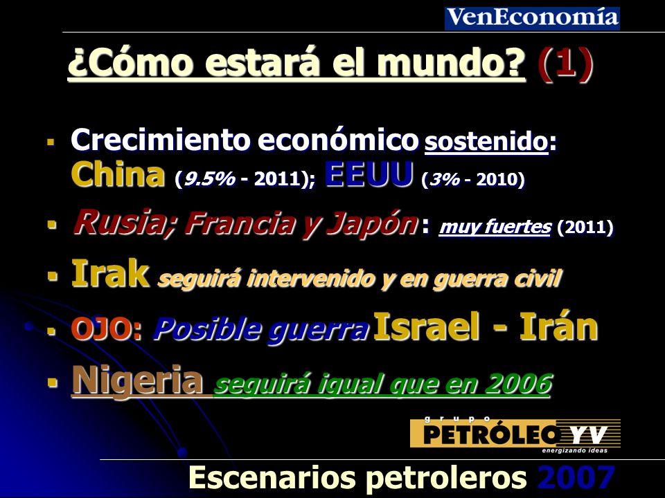 … Chávez se cuadra con Irán – buscando un escenario tipo Yom Kippur – Corta suministros a EEUU – CITGO compra a terceros (usual hoy) y Venezuela orienta ventas a clientes independientes y a empresas que igual terminan vendiendo el petróleo a EEUU (pierde Venezuela 100% - debe vender con descuentos costosos) La guerra, la incertidumbre de los envíos venezolanos y el pánico financiero disparan los precios a niveles superiores a $100/B … Si esto sucede: La guerra, la incertidumbre de los envíos venezolanos y el pánico financiero disparan los precios a niveles superiores a $100/B … Si esto sucede: Escenarios petroleros 2007