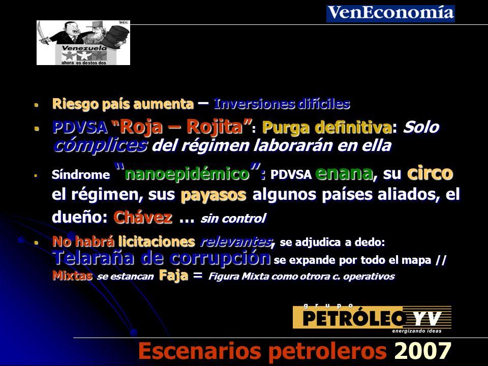 Muerte de la Orimulsión : Proceso muy costoso – Posibles demandas internacionales Muerte de la Orimulsión : Proceso muy costoso – Posibles demandas internacionales Demandas de ENI (arbitraje de inversiones) sientan precedente Demandas de ENI (arbitraje de inversiones) sientan precedente EXXON en veremos EXXON en veremos Reputación de PDVSA tiene un nombre indecente Reputación de PDVSA tiene un nombre indecente Se fortalecen vínculos comunistas con ciertos países, la geopolítica del petróleo coloca a Venezuela en el corazón del diablo : Muerte de la Apertura Petrolera Se fortalecen vínculos comunistas con ciertos países, la geopolítica del petróleo coloca a Venezuela en el corazón del diablo : Muerte de la Apertura Petrolera Venezuela pierde un siglo de historia y evolución petrolera.