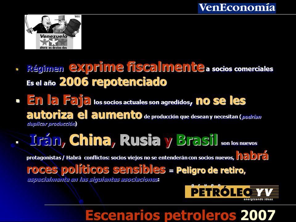 Régimen exprime fiscalmente a socios comerciales Es el año 2006 repotenciado Régimen exprime fiscalmente a socios comerciales Es el año 2006 repotenciado En la Faja los socios actuales son agredidos, no se les autoriza el aumento de producción que desean y necesitan (podrían duplicar producción) En la Faja los socios actuales son agredidos, no se les autoriza el aumento de producción que desean y necesitan (podrían duplicar producción) Irán, China, Rusia y Brasil son los nuevos protagonistas / Habrá conflictos: socios viejos no se entenderán con socios nuevos, habrá roces políticos sensibles = Peligro de retiro, especialmente en las siguientes asociaciones: Irán, China, Rusia y Brasil son los nuevos protagonistas / Habrá conflictos: socios viejos no se entenderán con socios nuevos, habrá roces políticos sensibles = Peligro de retiro, especialmente en las siguientes asociaciones: Escenarios petroleros 2007
