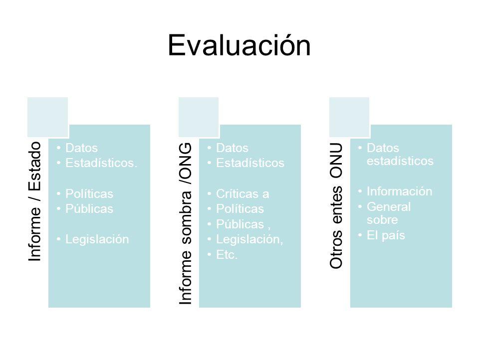 Evaluación Informe / Estado Datos Estadísticos.