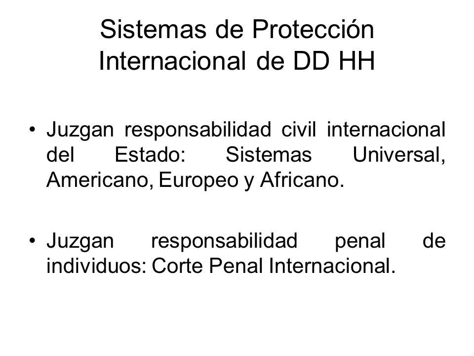 Sistemas de Protección Internacional de DD HH Juzgan responsabilidad civil internacional del Estado: Sistemas Universal, Americano, Europeo y Africano.