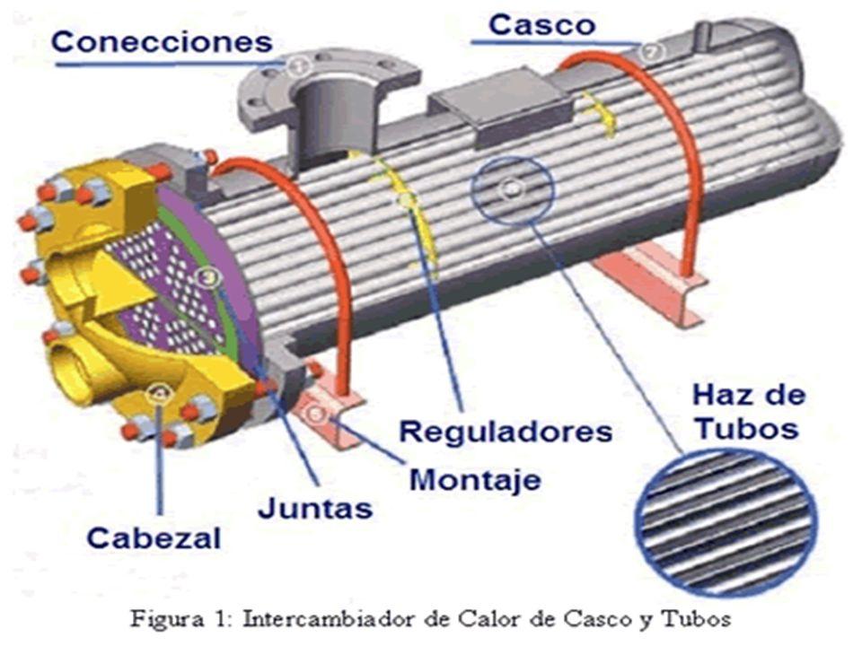 INTERCAMBIADOR DE TUBOS EN U Intercambiador de calor de tubo en U; El haz de tubo consiste en una l á mina tubular estacionaria, tubos en U, desviadores o placas de soporte y espaciadores y tirantes apropiados.