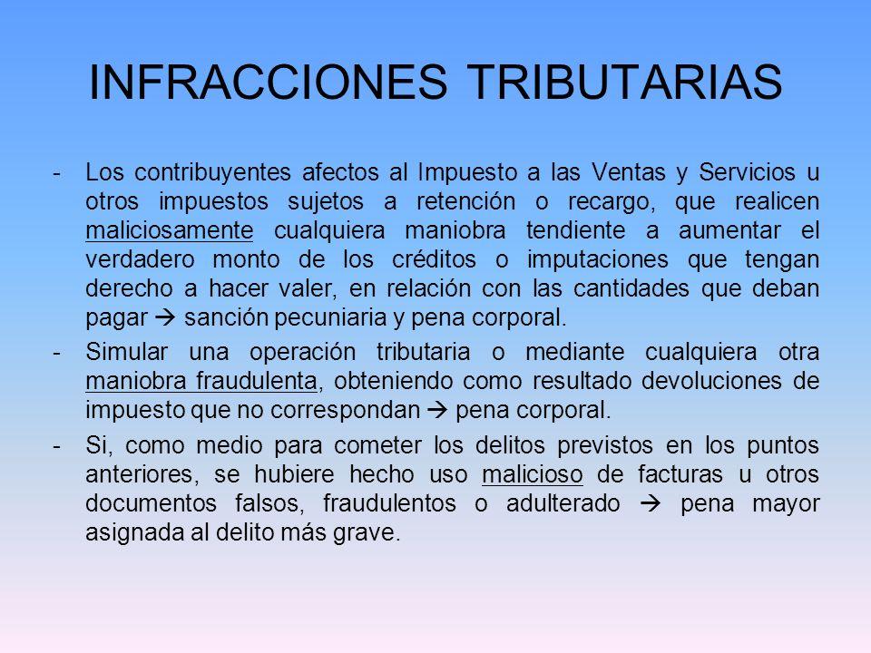 INFRACCIONES TRIBUTARIAS Los contribuyentes afectos al Impuesto a las Ventas y Servicios u otros impuestos sujetos a retención o recargo, que realice