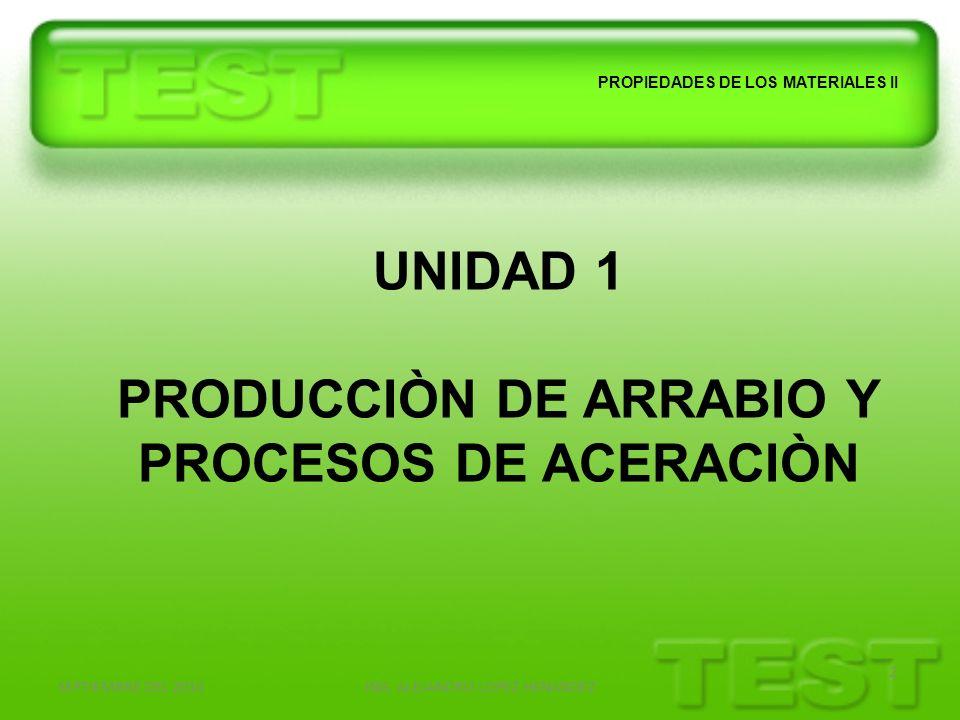 SEPTIEMBRE DEL 2010ING. ALEJANDRO LOPEZ HENANDEZ 2 UNIDAD 1 PRODUCCIÒN DE ARRABIO Y PROCESOS DE ACERACIÒN PROPIEDADES DE LOS MATERIALES II