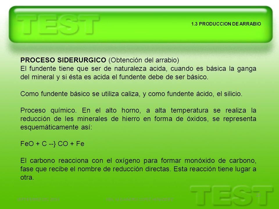 SEPTIEMBRE DEL 2010ING. ALEJANDRO LOPEZ HENANDEZ 24 1.3 PRODUCCION DE ARRABIO PROCESO SIDERURGICO (Obtención del arrabio) El fundente tiene que ser de