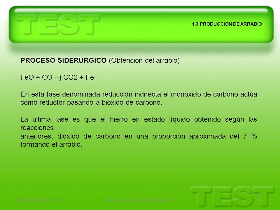 SEPTIEMBRE DEL 2010ING. ALEJANDRO LOPEZ HENANDEZ 25 1.3 PRODUCCION DE ARRABIO PROCESO SIDERURGICO (Obtención del arrabio) FeO + CO --} CO2 + Fe En est