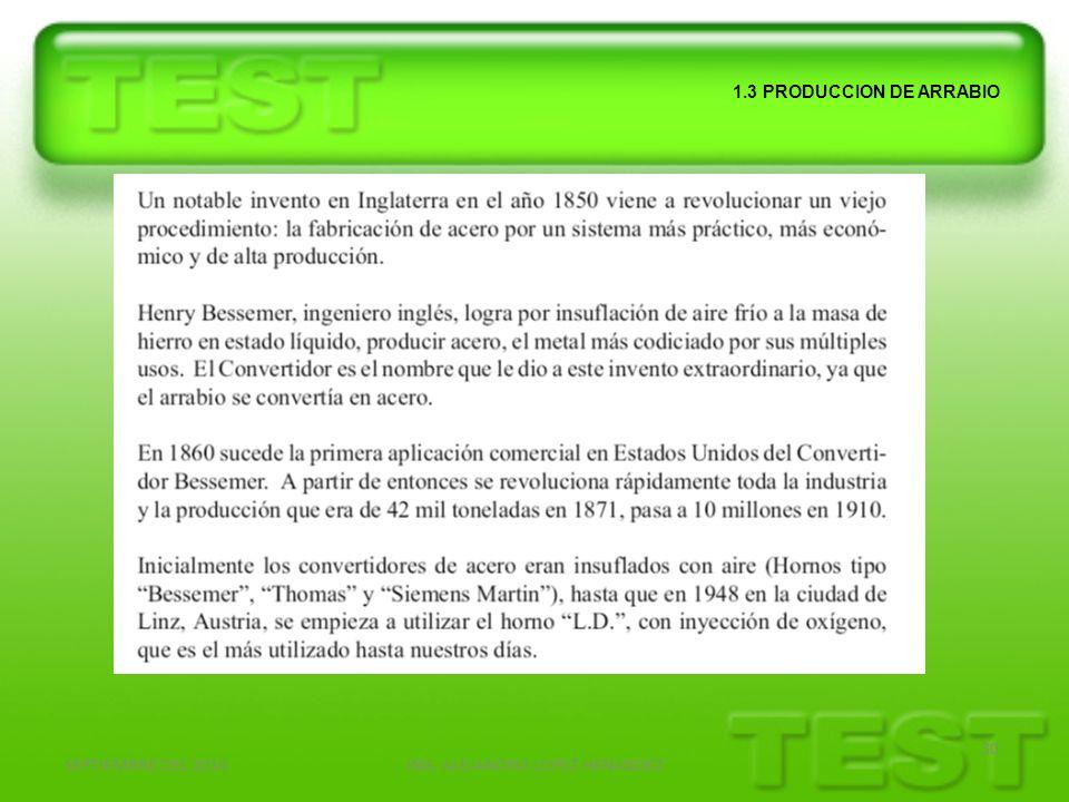 SEPTIEMBRE DEL 2010ING. ALEJANDRO LOPEZ HENANDEZ 30 1.3 PRODUCCION DE ARRABIO