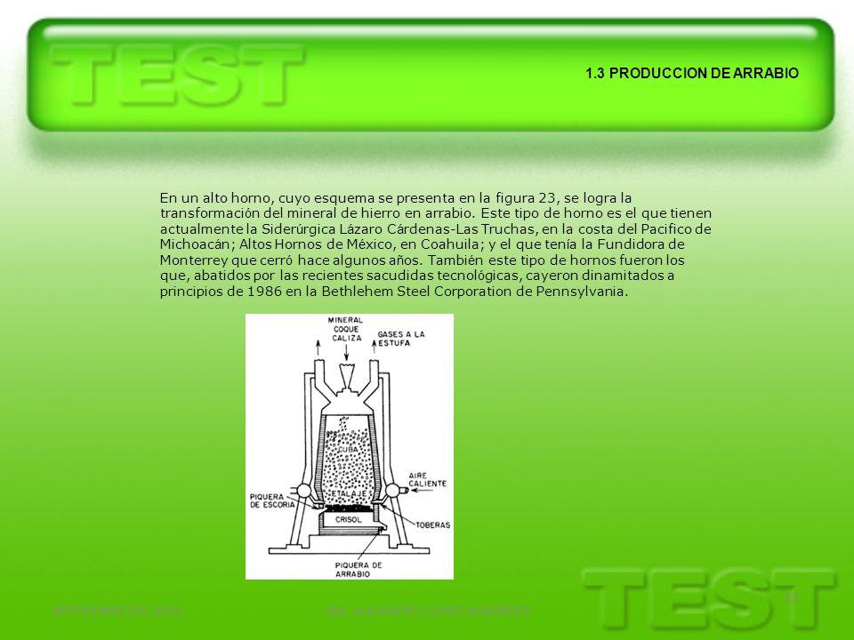 SEPTIEMBRE DEL 2010ING. ALEJANDRO LOPEZ HENANDEZ 33 1.3 PRODUCCION DE ARRABIO En un alto horno, cuyo esquema se presenta en la figura 23, se logra la