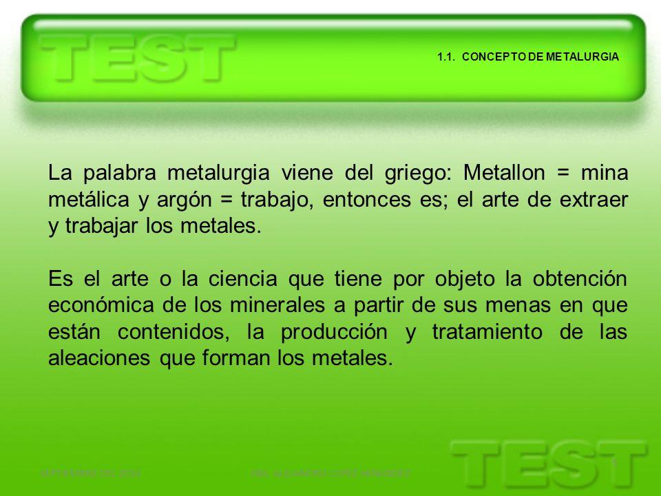 SEPTIEMBRE DEL 2010ING. ALEJANDRO LOPEZ HENANDEZ 5 1.1. CONCEPTO DE METALURGIA La palabra metalurgia viene del griego: Metallon = mina metálica y argó