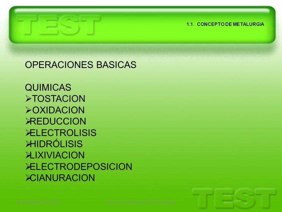 SEPTIEMBRE DEL 2010ING. ALEJANDRO LOPEZ HENANDEZ 9 1.1. CONCEPTO DE METALURGIA OPERACIONES BASICAS QUIMICAS TOSTACION OXIDACION REDUCCION ELECTROLISIS