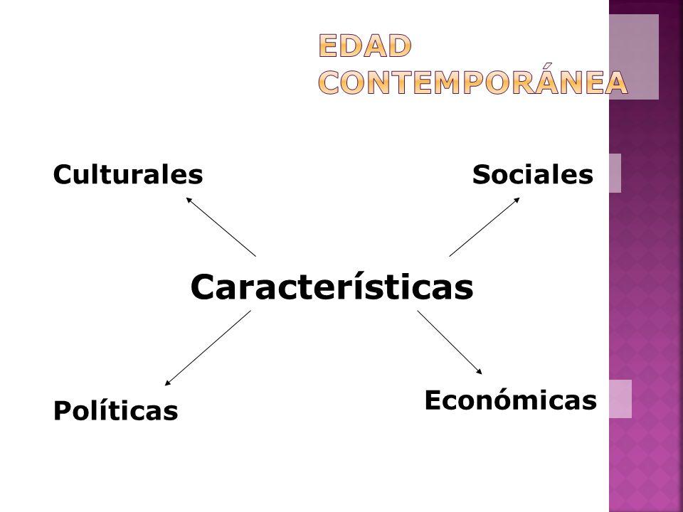 Características Culturales Políticas Sociales Económicas
