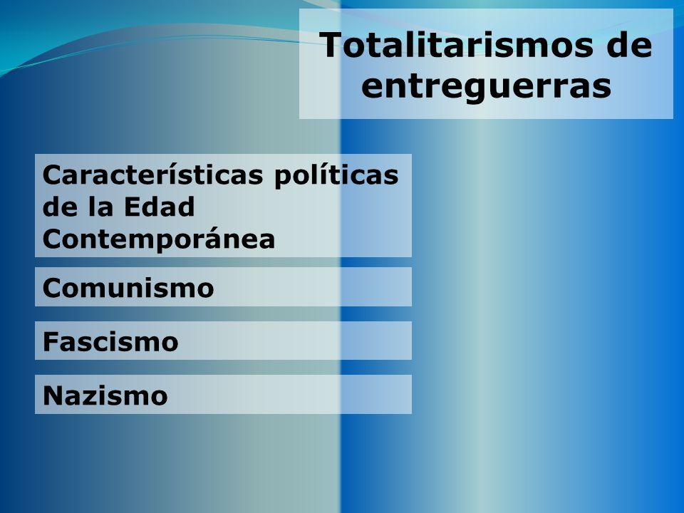 Fascismo Características políticas de la Edad Contemporánea Nazismo Comunismo