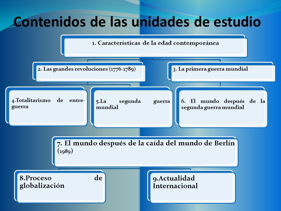 Contenidos de las unidades de estudio 1. Características de la edad contemporánea 2. Las grandes revoluciones (1776-1789) 4.Totalitarismo de entre- gu