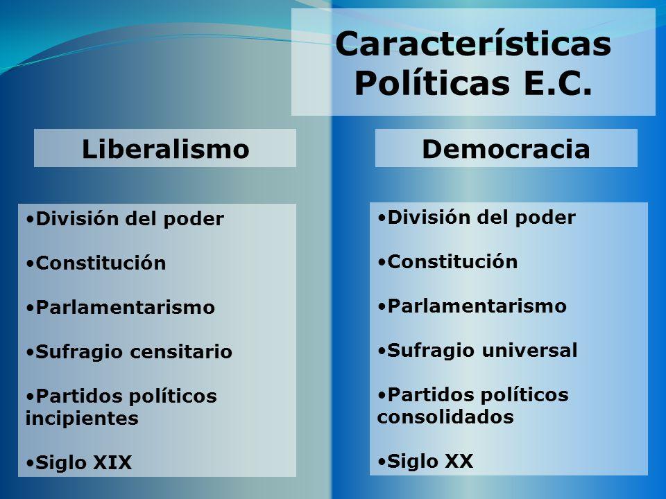 Características Políticas E.C. División del poder Constitución Parlamentarismo Sufragio censitario Partidos políticos incipientes Siglo XIX Liberalism
