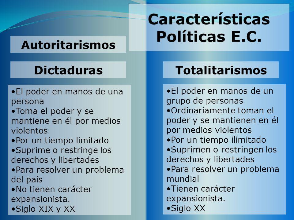 Características Políticas E.C. El poder en manos de una persona Toma el poder y se mantiene en él por medios violentos Por un tiempo limitado Suprime