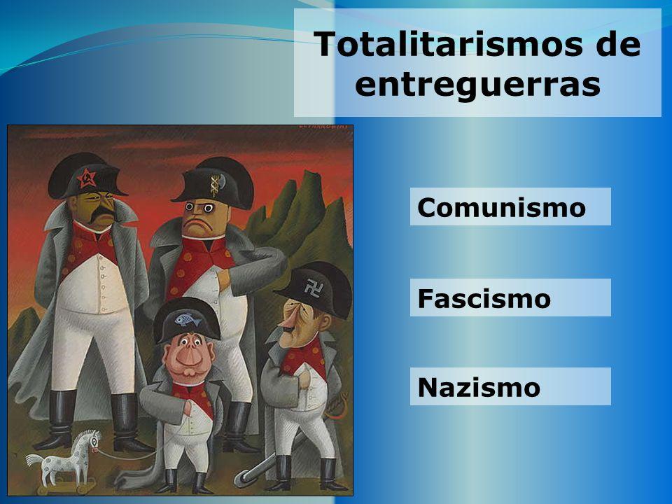 Totalitarismos de entreguerras Fascismo Nazismo Comunismo