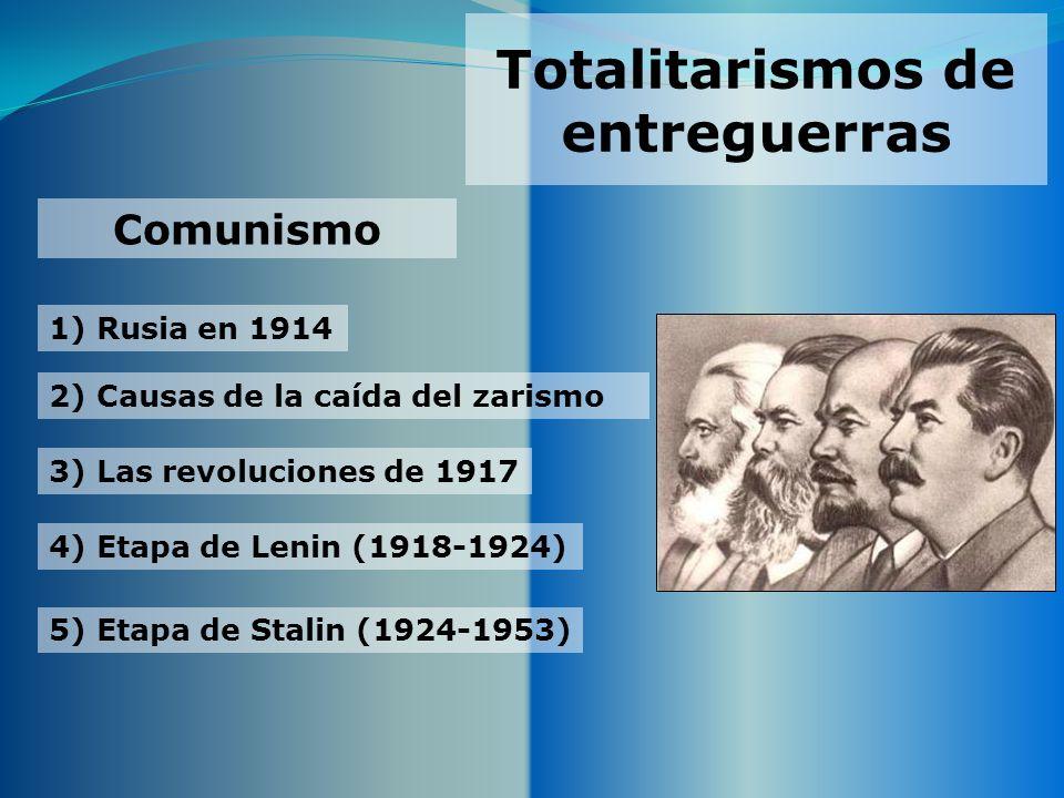 Totalitarismos de entreguerras 1) Rusia en 1914 Comunismo 2) Causas de la caída del zarismo 3) Las revoluciones de 1917 4) Etapa de Lenin (1918-1924)
