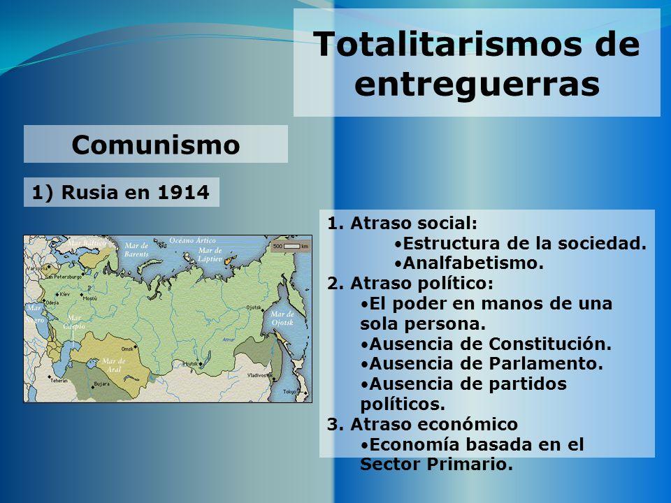 Totalitarismos de entreguerras 1) Rusia en 1914 Comunismo 1. Atraso social: Estructura de la sociedad. Analfabetismo. 2. Atraso político: El poder en
