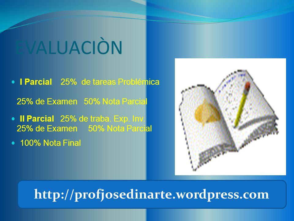 EVALUACIÒN I Parcial 25% de tareas Problémica 25% de Examen 50% Nota Parcial II Parcial 25% de traba. Exp. Inv. 25% de Examen 50% Nota Parcial 100% No