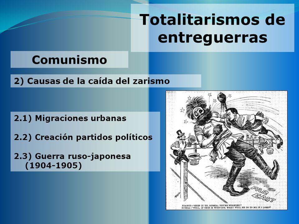 Totalitarismos de entreguerras 2) Causas de la caída del zarismo Comunismo 2.1) Migraciones urbanas 2.2) Creación partidos políticos 2.3) Guerra ruso-