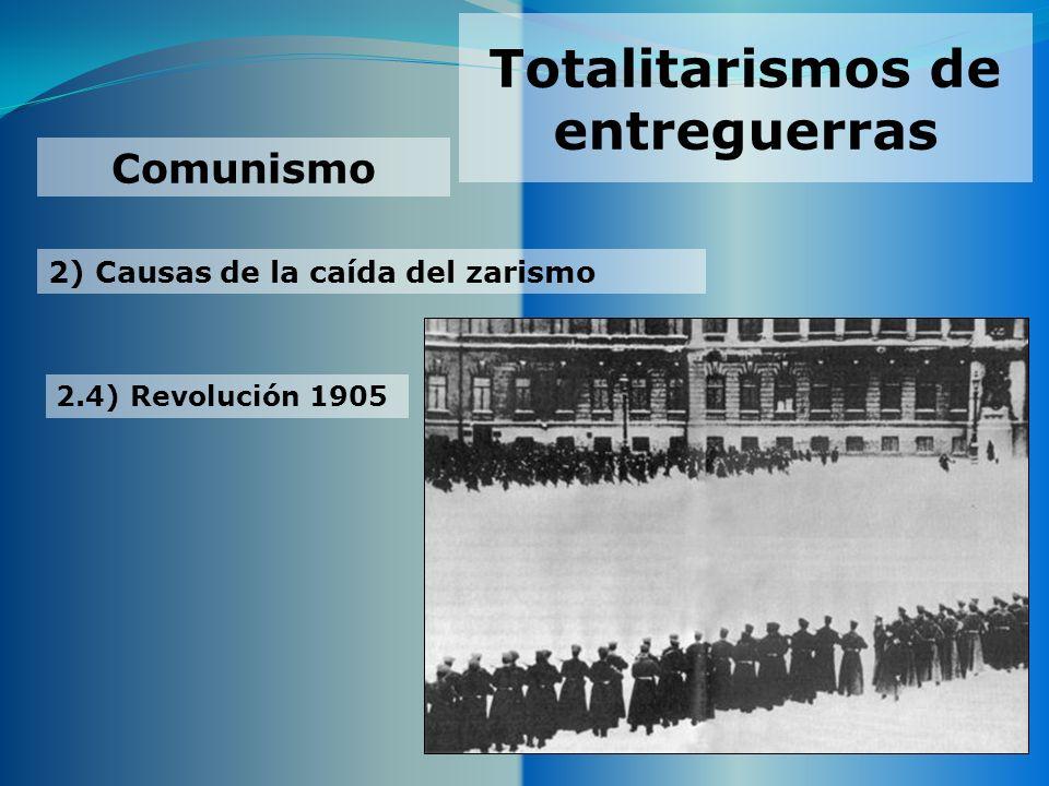 Totalitarismos de entreguerras 2) Causas de la caída del zarismo Comunismo 2.4) Revolución 1905