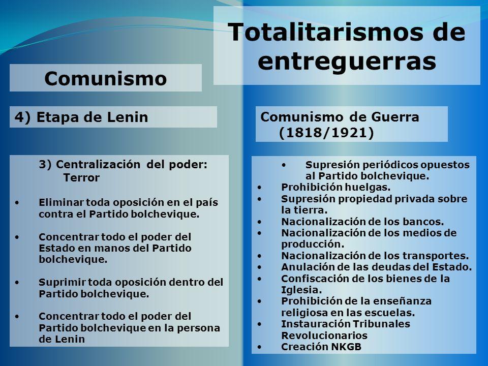 Totalitarismos de entreguerras 4) Etapa de Lenin Comunismo Comunismo de Guerra (1818/1921) 3) Centralización del poder: Terror Eliminar toda oposición