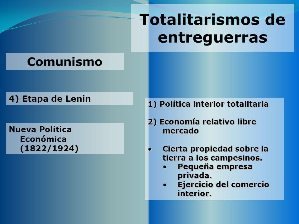 Totalitarismos de entreguerras 4) Etapa de Lenin Comunismo Nueva Política Económica (1822/1924) 1) Política interior totalitaria 2) Economía relativo