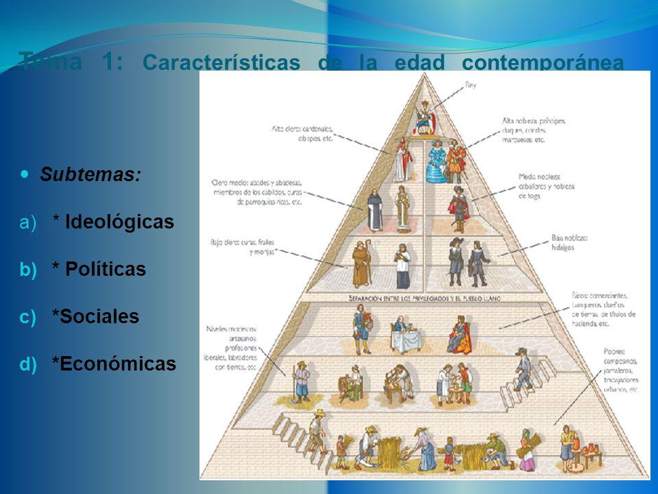 Tema 1: Características de la edad contemporánea Subtemas: a) * Ideológicas b) * Políticas c) *Sociales d) *Económicas