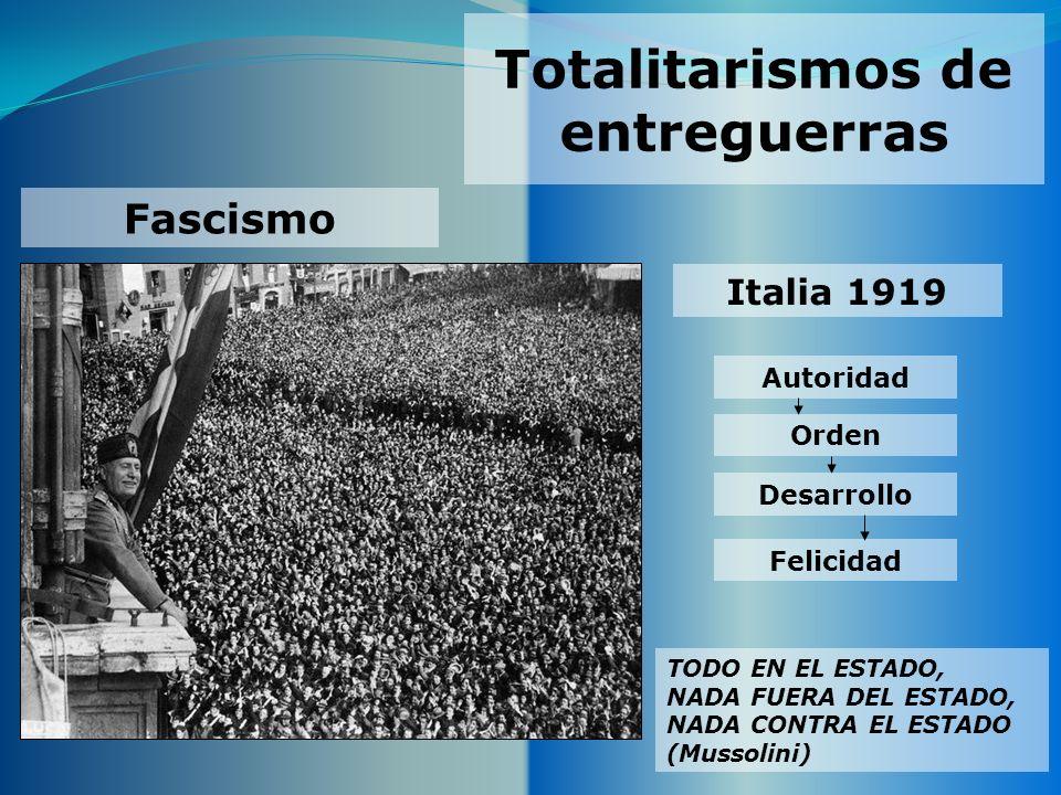 Totalitarismos de entreguerras Fascismo Italia 1919 Autoridad Orden Desarrollo Felicidad TODO EN EL ESTADO, NADA FUERA DEL ESTADO, NADA CONTRA EL ESTA