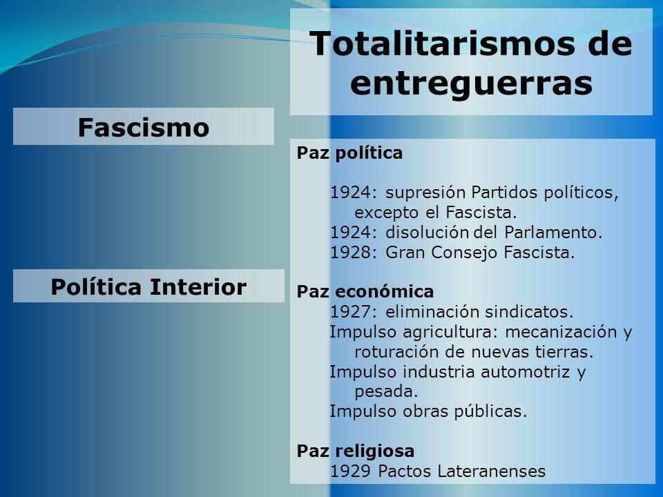 Resultado de imagen para disolucion de los partidos politicos
