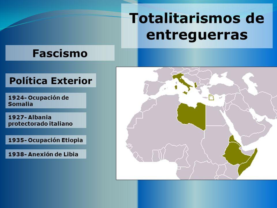 Totalitarismos de entreguerras Fascismo Política Exterior 1924- Ocupación de Somalia 1927- Albania protectorado italiano 1935- Ocupación Etiopia 1938-