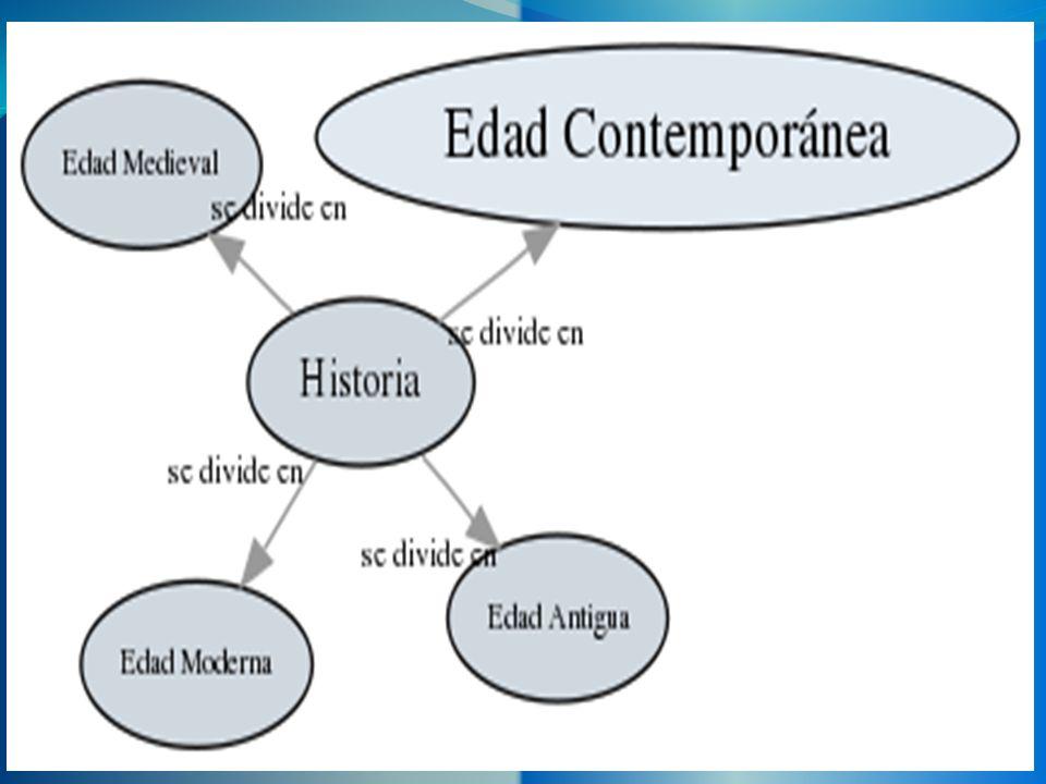 Características Culturales 1.