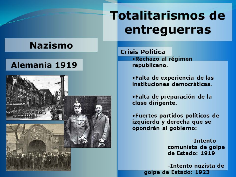Totalitarismos de entreguerras Nazismo Alemania 1919 Rechazo al régimen republicano. Falta de experiencia de las instituciones democráticas. Falta de