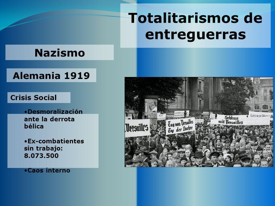 Totalitarismos de entreguerras Nazismo Alemania 1919 Desmoralización ante la derrota bélica Ex-combatientes sin trabajo: 8.073.500 Caos interno Crisis