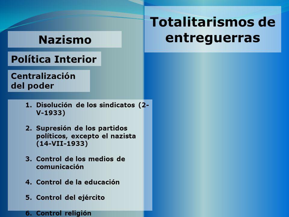 Totalitarismos de entreguerras Nazismo Política Interior Centralización del poder 1.Disolución de los sindicatos (2- V-1933) 2.Supresión de los partid