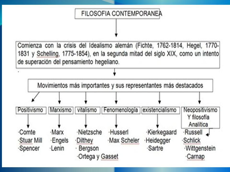 Totalitarismos de entreguerras Fascismo Política Exterior 1936- Guerra Civil en España