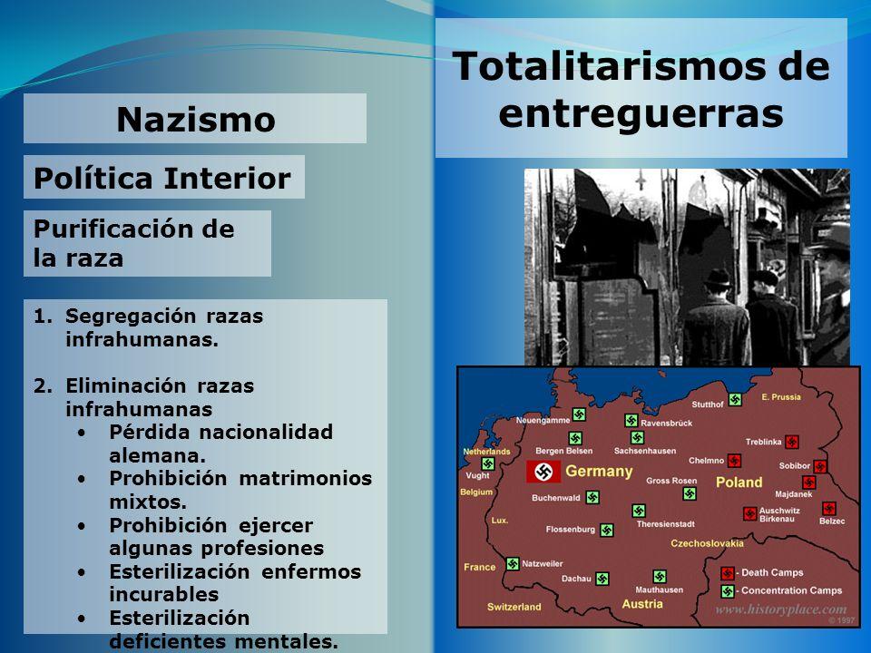 Totalitarismos de entreguerras Nazismo Política Interior Purificación de la raza 1.Segregación razas infrahumanas. 2.Eliminación razas infrahumanas Pé