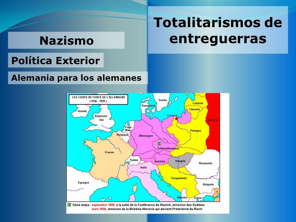 Totalitarismos de entreguerras Nazismo Política Exterior Alemania para los alemanes