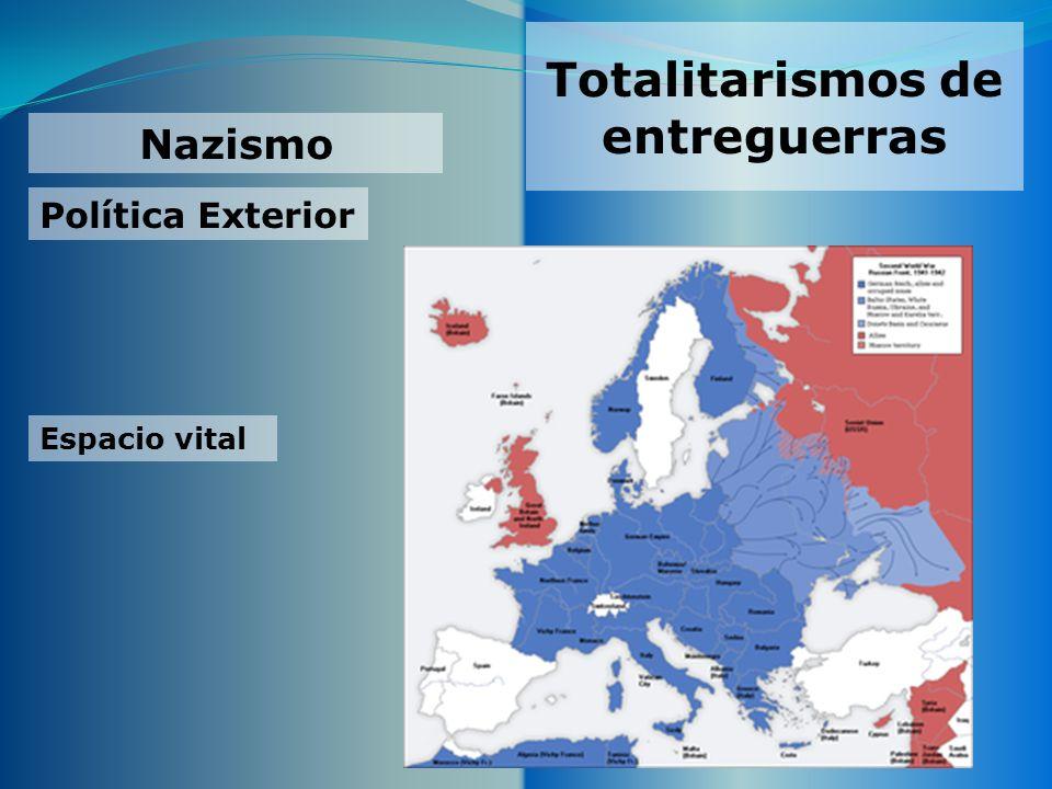 Totalitarismos de entreguerras Nazismo Política Exterior Espacio vital