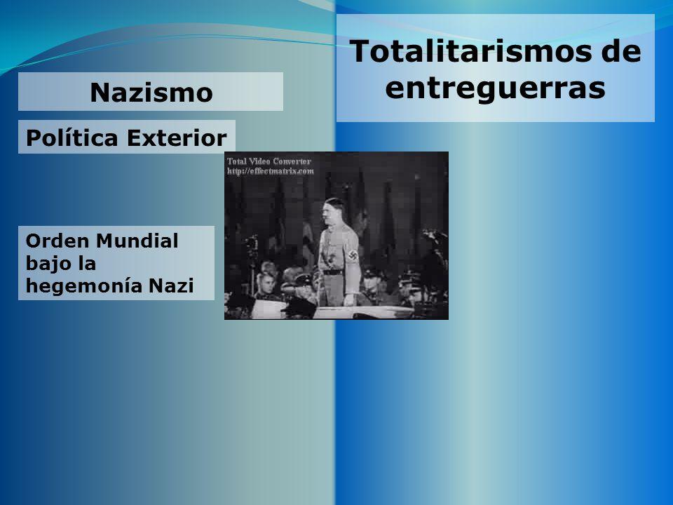 Totalitarismos de entreguerras Nazismo Política Exterior Orden Mundial bajo la hegemonía Nazi