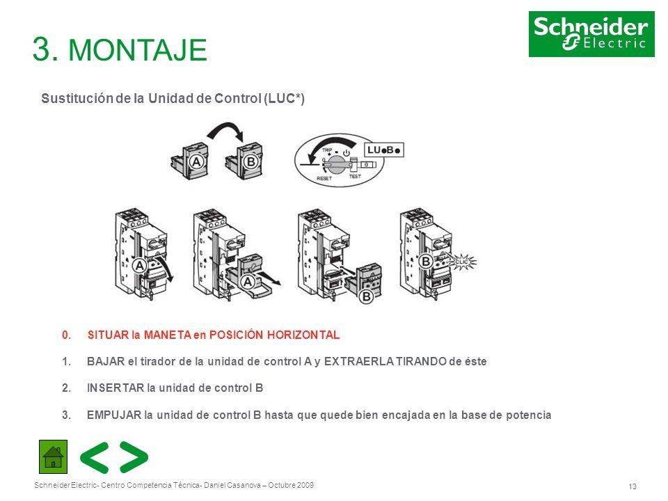 Schneider Electric 13 - Centro Competencia Técnica- Daniel Casanova – Octubre 2009 3. MONTAJE Sustitución de la Unidad de Control (LUC*) 0.SITUAR la M