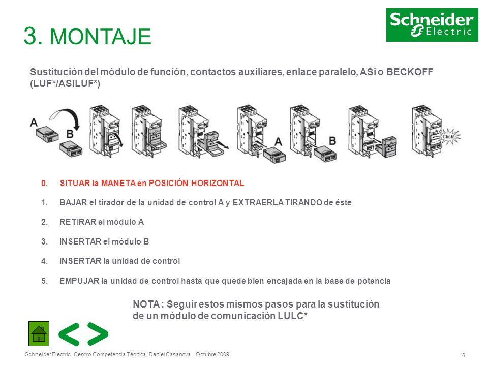 Schneider Electric 16 - Centro Competencia Técnica- Daniel Casanova – Octubre 2009 3. MONTAJE Sustitución del módulo de función, contactos auxiliares,