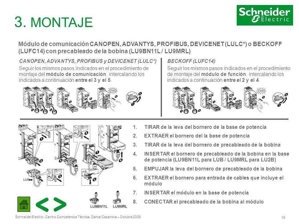 Schneider Electric 19 - Centro Competencia Técnica- Daniel Casanova – Octubre 2009 3. MONTAJE Módulo de comunicación CANOPEN, ADVANTYS, PROFIBUS, DEVI