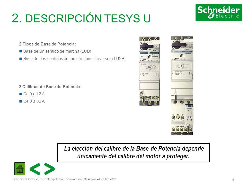 Schneider Electric 5 - Centro Competencia Técnica- Daniel Casanova – Octubre 2009 2. DESCRIPCIÓN TESYS U 2 Tipos de Base de Potencia: n Base de un sen